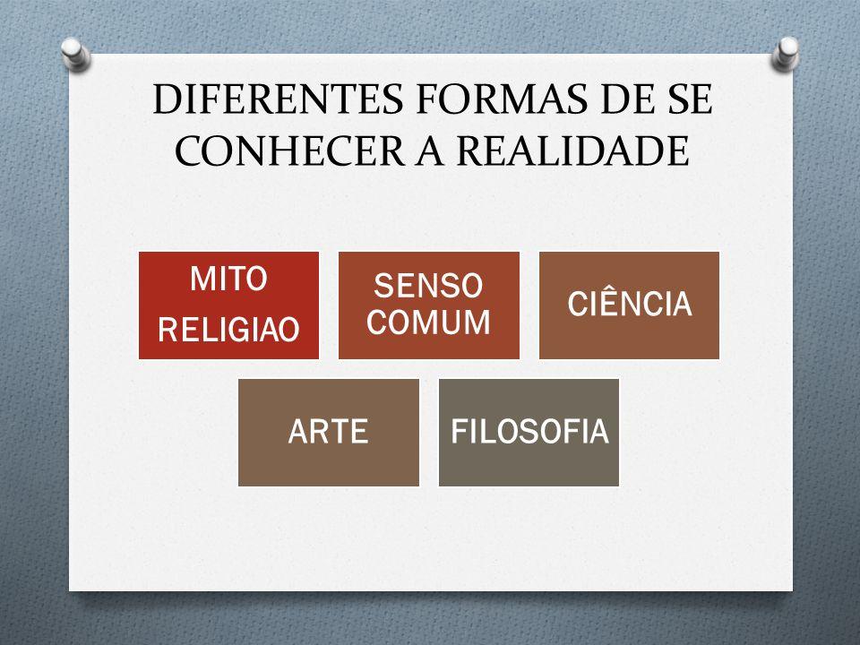 DIFERENTES FORMAS DE SE CONHECER A REALIDADE MITO RELIGIAO SENSO COMUM CIÊNCIA ARTEFILOSOFIA