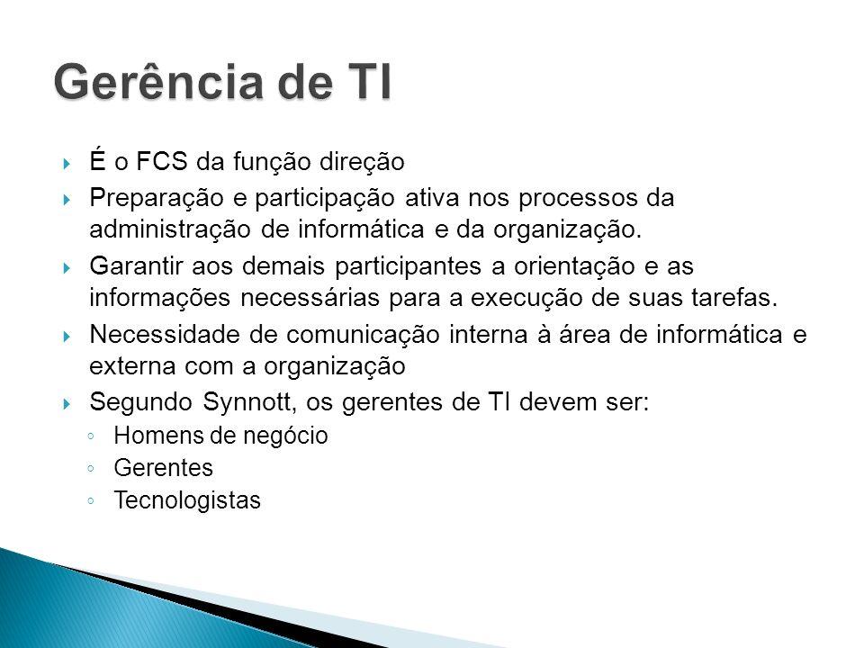 É o FCS da função direção Preparação e participação ativa nos processos da administração de informática e da organização. Garantir aos demais particip