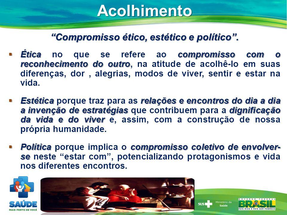 Acolhimento Compromisso ético, estético e político. Éticacompromisso com o reconhecimento do outro Ética no que se refere ao compromisso com o reconhe