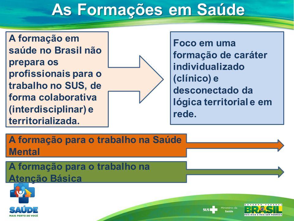 As Formações em Saúde A formação em saúde no Brasil não prepara os profissionais para o trabalho no SUS, de forma colaborativa (interdisciplinar) e te