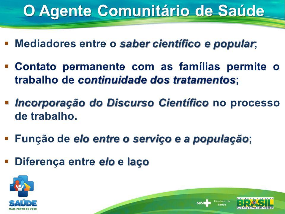 O Agente Comunitário de Saúde saber científico e popular Mediadores entre o saber científico e popular; continuidade dos tratamentos Contato permanent