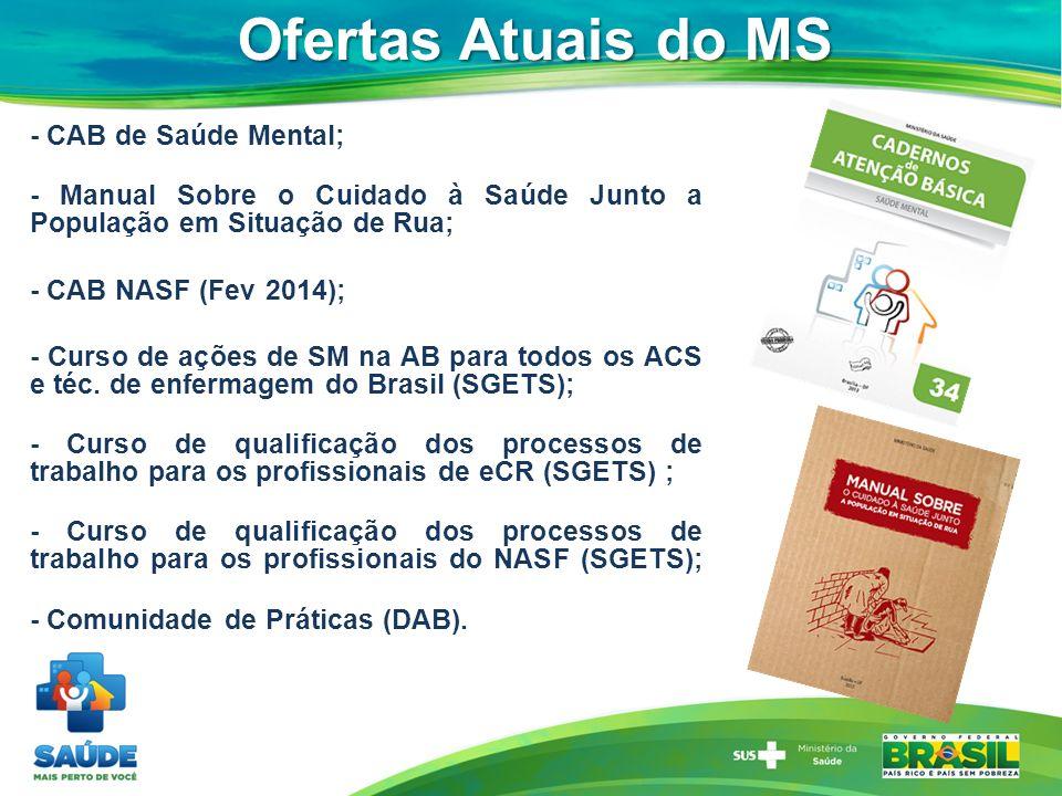 Ofertas Atuais do MS - CAB de Saúde Mental; - Manual Sobre o Cuidado à Saúde Junto a População em Situação de Rua; - CAB NASF (Fev 2014); - Curso de a