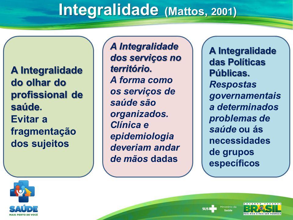 Integralidade (Mattos, 2001 ) A Integralidade do olhar do profissional de saúde A Integralidade do olhar do profissional de saúde. Evitar a fragmentaç
