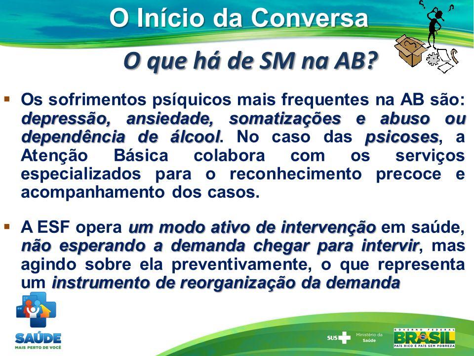 O Início da Conversa O que há de SM na AB? O que há de SM na AB? depressão, ansiedade, somatizações e abuso ou dependência de álcoolpsicoses Os sofrim