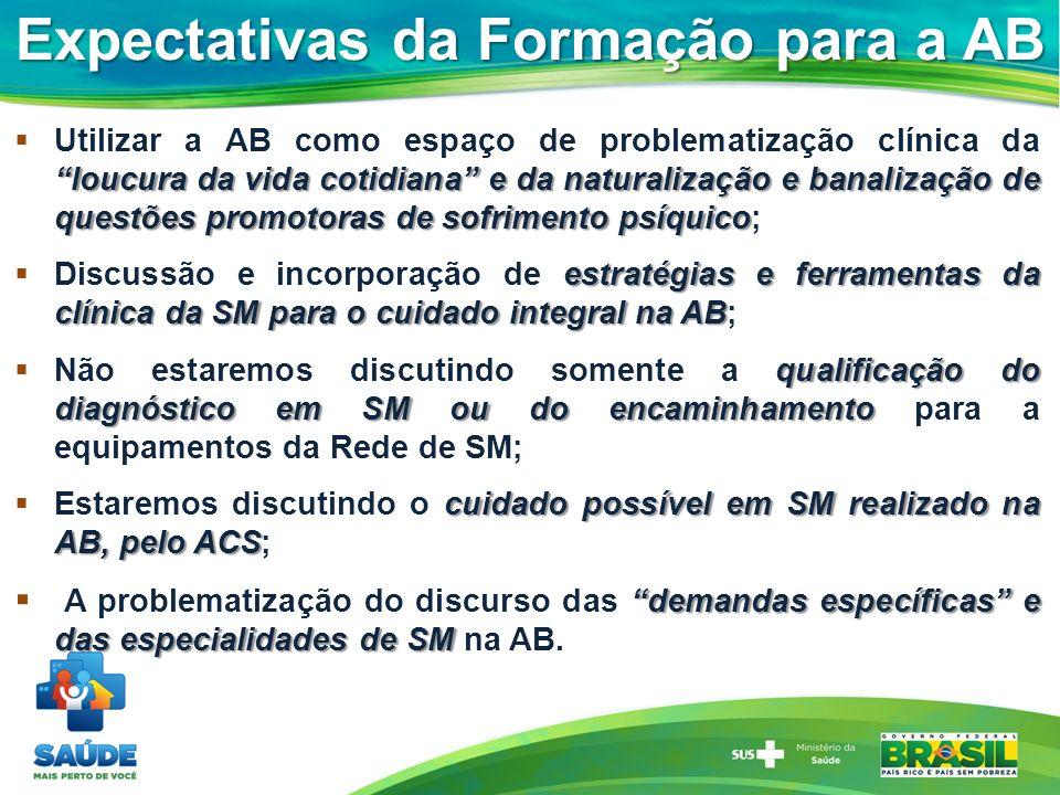 NASF Dispositivo privilegiado Dispositivo privilegiado para discussão da Saúde Mental na AB; atuar de maneira integrada e apoiando os profissionais das ESF apoio matricial Equipes compostas por profissionais de diferentes áreas de conhecimento, que devem atuar de maneira integrada e apoiando os profissionais das ESF, compartilhando as práticas e saberes em saúde nos territórios, atuando diretamente no apoio matricial às equipes da(s) unidade(s) na(s) qual(is) o NASF está vinculado.
