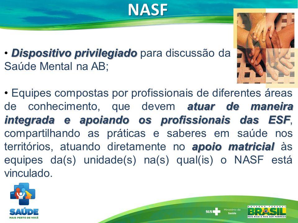 NASF Dispositivo privilegiado Dispositivo privilegiado para discussão da Saúde Mental na AB; atuar de maneira integrada e apoiando os profissionais da