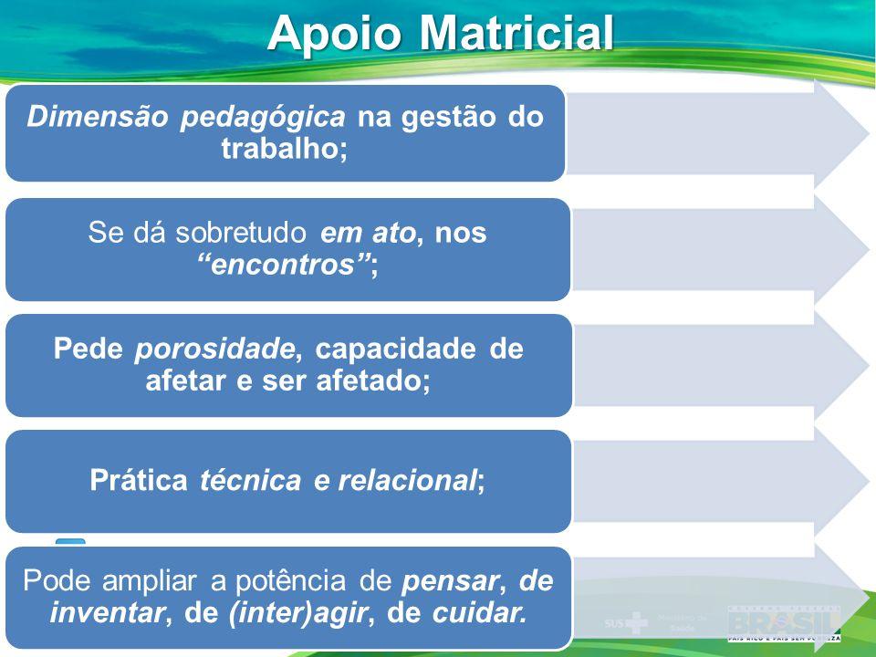 Apoio Matricial Dimensão pedagógica na gestão do trabalho; Se dá sobretudo em ato, nos encontros; Pede porosidade, capacidade de afetar e ser afetado;