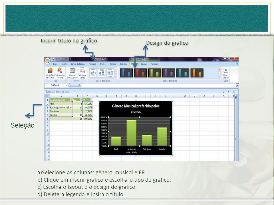 Inserir título no gráfico Design do gráfico Seleção a)Selecione as colunas: gênero musical e FR. b) Clique em inserir gráfico e escolha o tipo de gráf