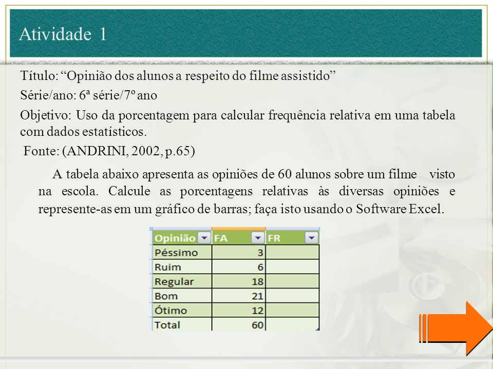 Atividade 1 Título: Opinião dos alunos a respeito do filme assistido Série/ano: 6ª série/7º ano Objetivo: Uso da porcentagem para calcular frequência