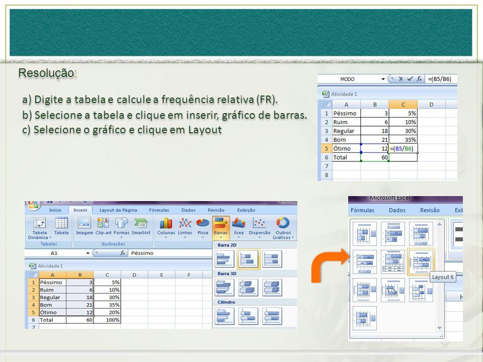 a) Digite a tabela e calcule a frequência relativa (FR). Resolução: b) Selecione a tabela e clique em inserir, gráfico de barras. c) Selecione o gráfi