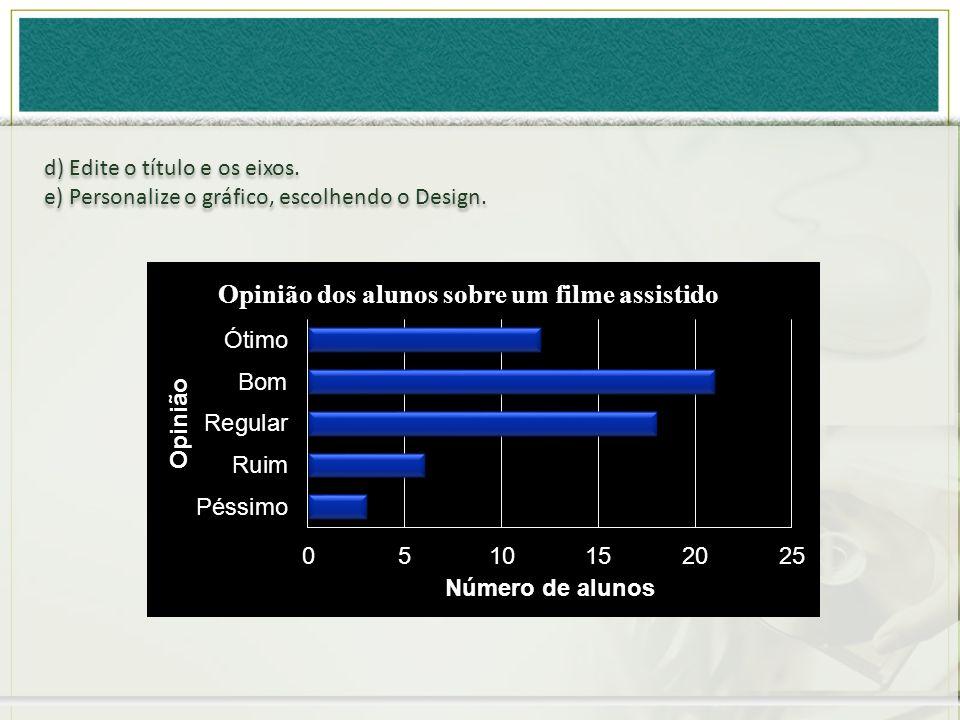 d) Edite o título e os eixos. e) Personalize o gráfico, escolhendo o Design. d) Edite o título e os eixos. e) Personalize o gráfico, escolhendo o Desi