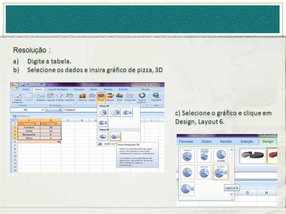 a)Digite a tabela. b)Selecione os dados e insira gráfico de pizza, 3D a)Digite a tabela. b)Selecione os dados e insira gráfico de pizza, 3D c) Selecio