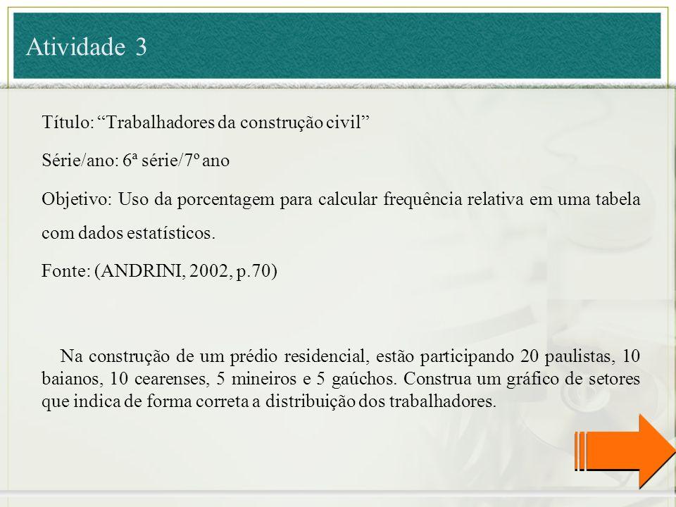 Atividade 3 Título: Trabalhadores da construção civil Série/ano: 6ª série/7º ano Objetivo: Uso da porcentagem para calcular frequência relativa em uma