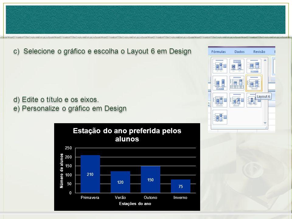c) Selecione o gráfico e escolha o Layout 6 em Design d) Edite o título e os eixos. e) Personalize o gráfico em Design d) Edite o título e os eixos. e
