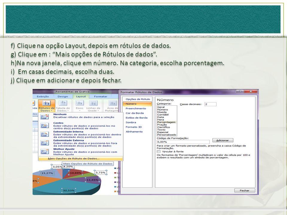 f) Clique na opção Layout, depois em rótulos de dados. g) Clique em : Mais opções de Rótulos de dados. h)Na nova janela, clique em número. Na categori
