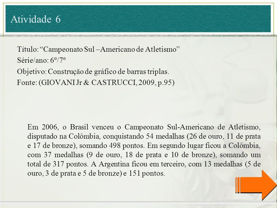 Título: Campeonato Sul –Americano de Atletismo Série/ano: 6º/7º Objetivo: Construção de gráfico de barras triplas. Fonte: (GIOVANI Jr & CASTRUCCI, 200