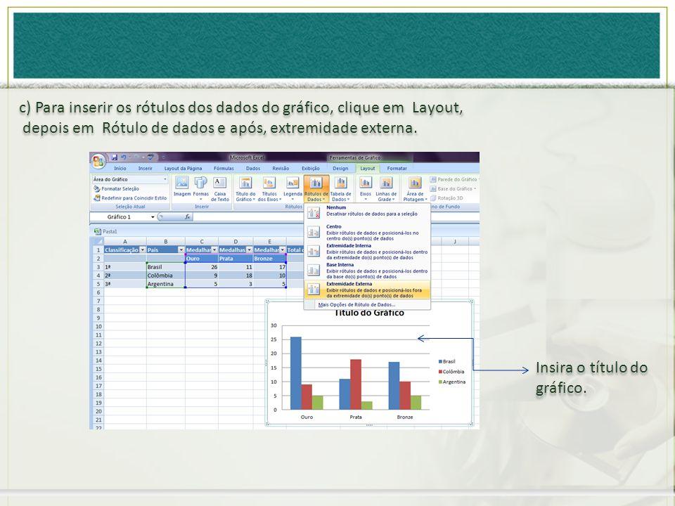 c) Para inserir os rótulos dos dados do gráfico, clique em Layout, depois em Rótulo de dados e após, extremidade externa. c) Para inserir os rótulos d