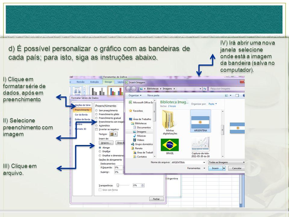 d) É possível personalizar o gráfico com as bandeiras de cada país; para isto, siga as instruções abaixo. I) Clique em formatar série de dados, após e