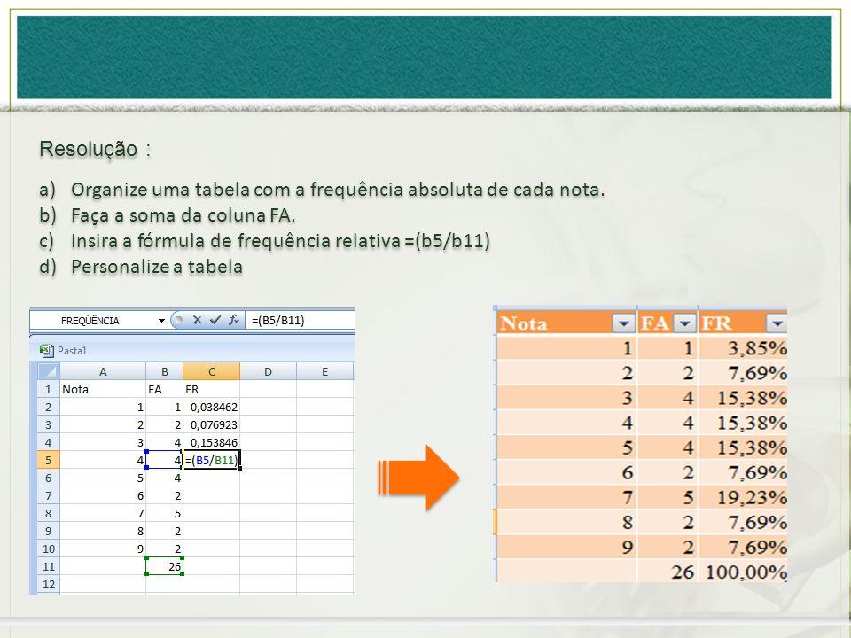a)Organize uma tabela com a frequência absoluta de cada nota. b)Faça a soma da coluna FA. c)Insira a fórmula de frequência relativa =(b5/b11) d)Person