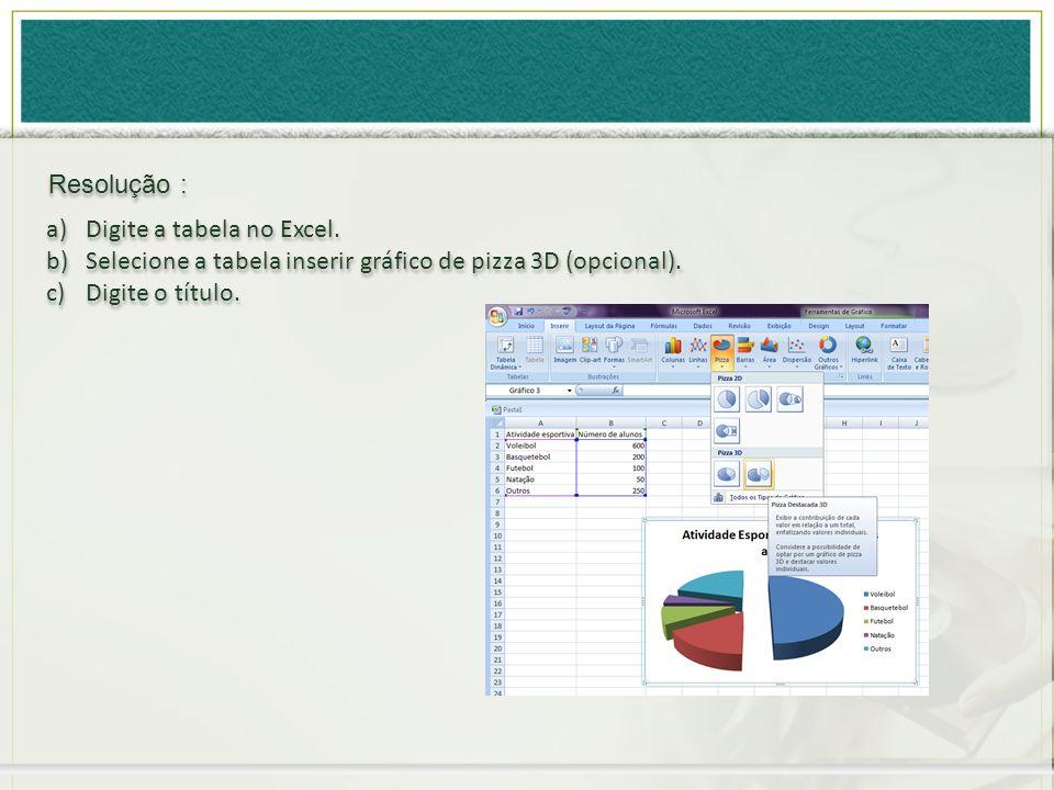a)Digite a tabela no Excel. b)Selecione a tabela inserir gráfico de pizza 3D (opcional). c)Digite o título. a)Digite a tabela no Excel. b)Selecione a