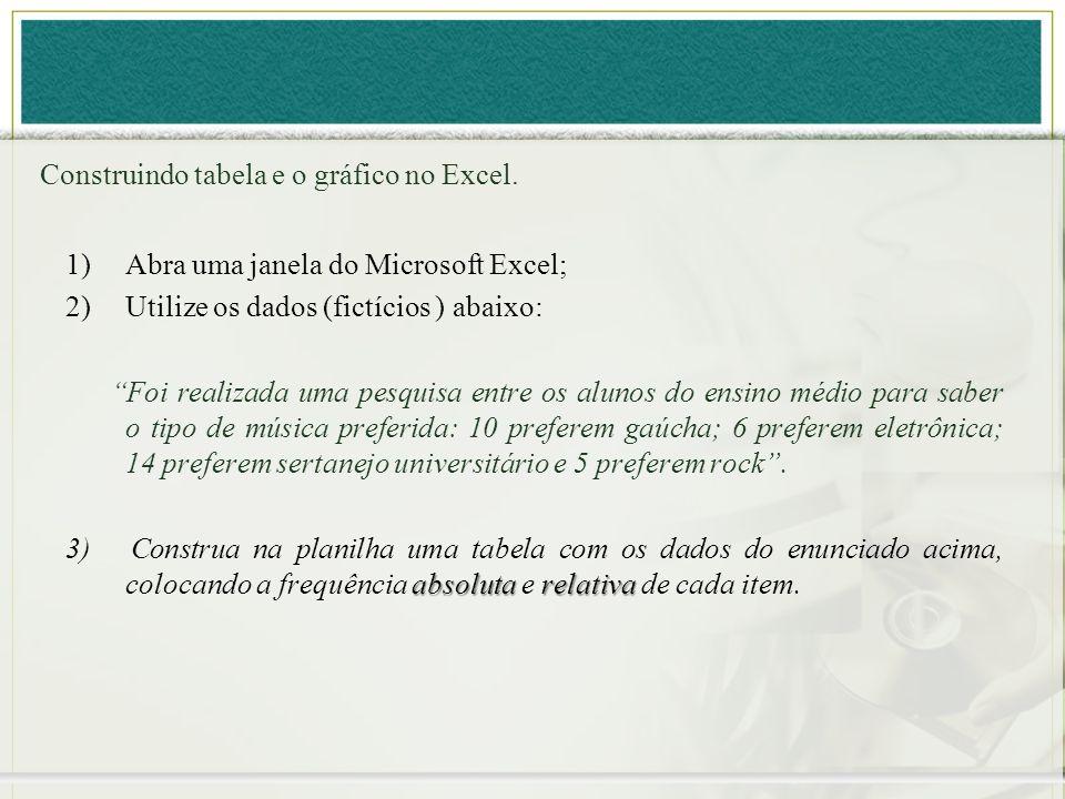 Construindo tabela e o gráfico no Excel. 1)Abra uma janela do Microsoft Excel; 2)Utilize os dados (fictícios ) abaixo: Foi realizada uma pesquisa entr