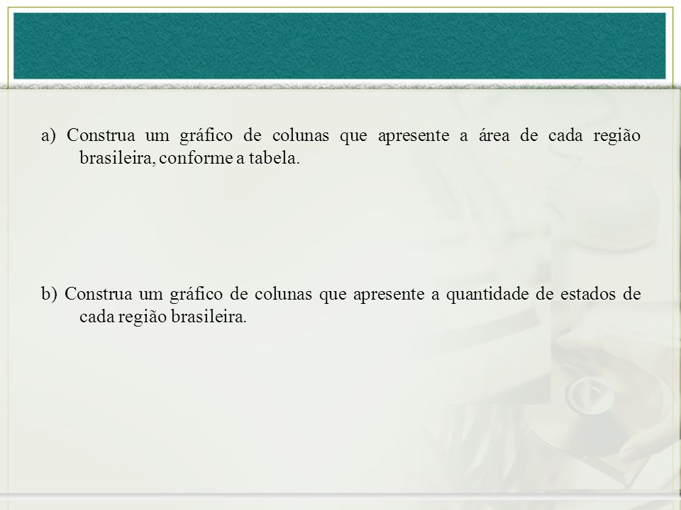a) Construa um gráfico de colunas que apresente a área de cada região brasileira, conforme a tabela. b) Construa um gráfico de colunas que apresente a