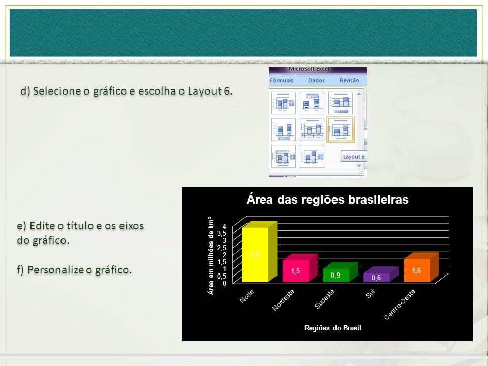 d) Selecione o gráfico e escolha o Layout 6. e) Edite o título e os eixos do gráfico. f) Personalize o gráfico. e) Edite o título e os eixos do gráfic