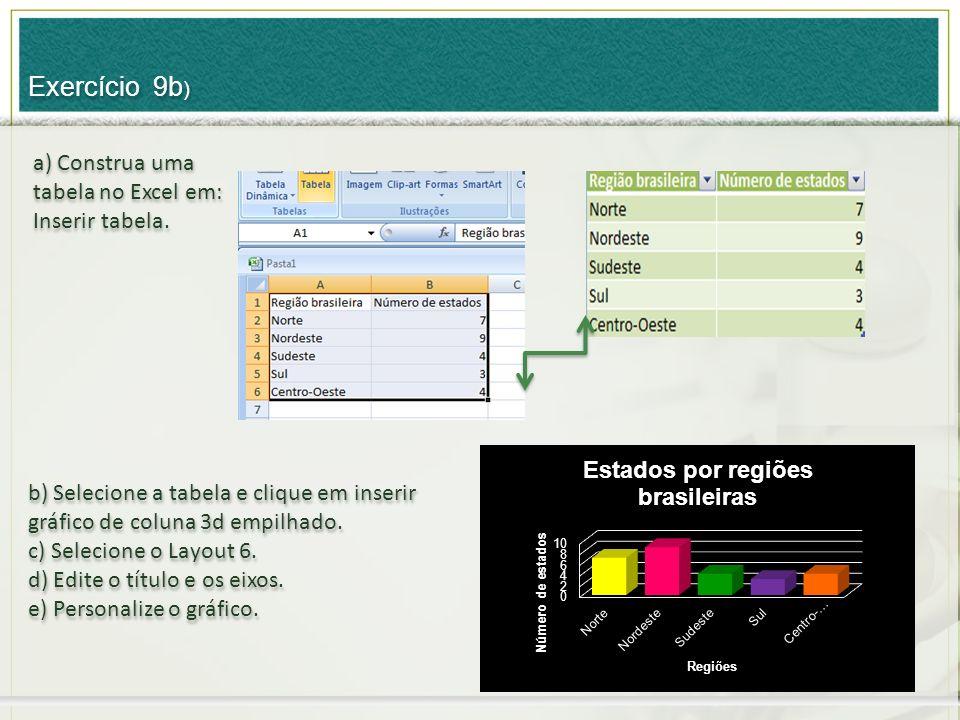 Exercício 9b ) a) Construa uma tabela no Excel em: Inserir tabela. b) Selecione a tabela e clique em inserir gráfico de coluna 3d empilhado. c) Seleci