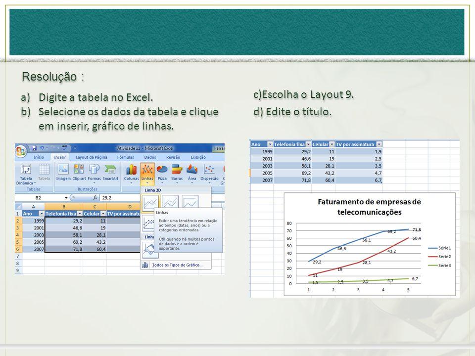 a)Digite a tabela no Excel. b)Selecione os dados da tabela e clique em inserir, gráfico de linhas. a)Digite a tabela no Excel. b)Selecione os dados da