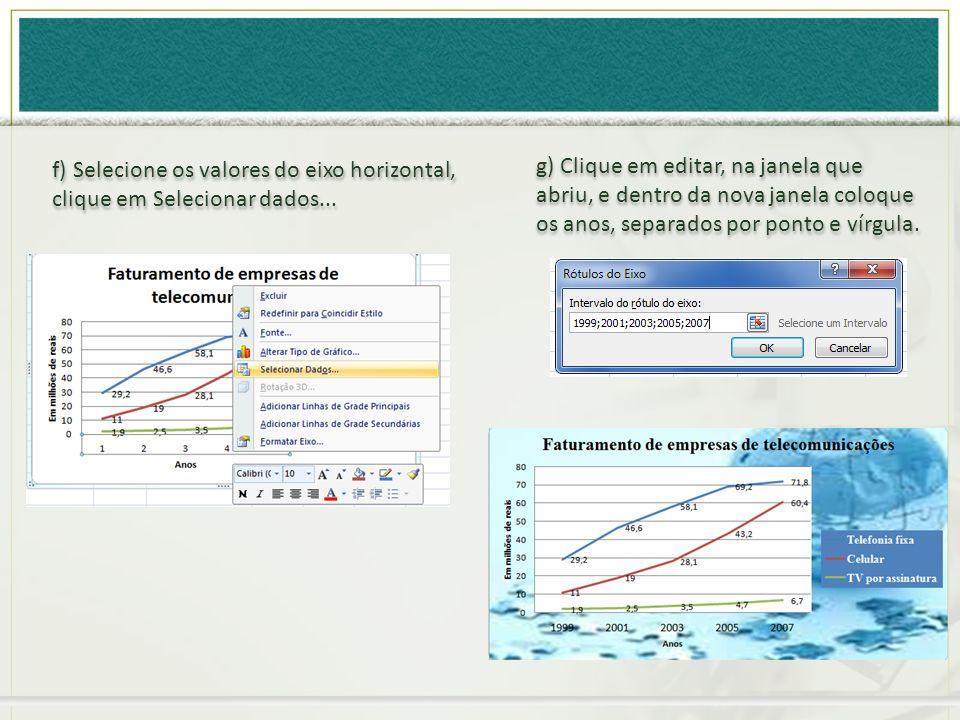 f) Selecione os valores do eixo horizontal, clique em Selecionar dados... g) Clique em editar, na janela que abriu, e dentro da nova janela coloque os