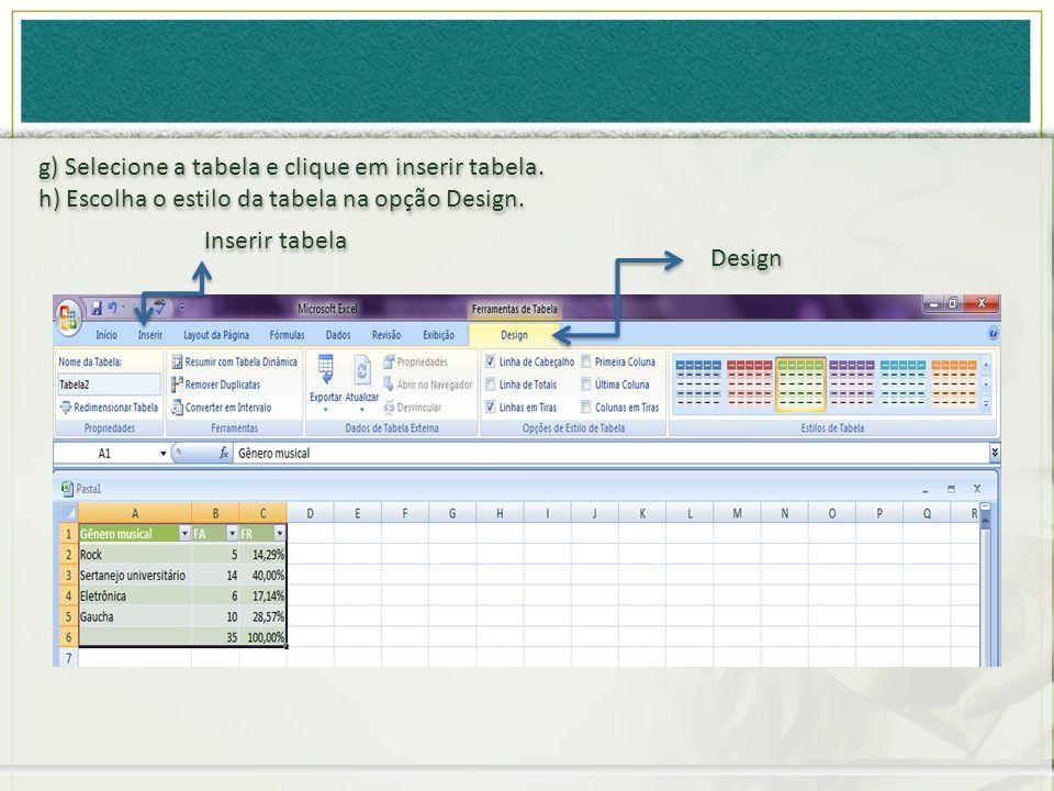 g) Selecione a tabela e clique em inserir tabela. h) Escolha o estilo da tabela na opção Design. g) Selecione a tabela e clique em inserir tabela. h)