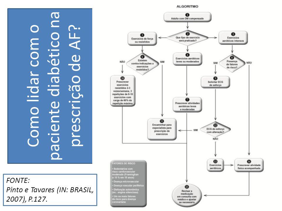 Como lidar com o paciente diabético na prescrição de AF? FONTE: Pinto e Tavares (IN: BRASIL, 2007), P.127.