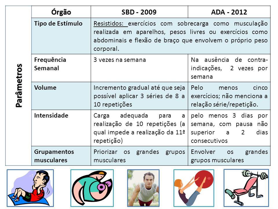 Parâmetros ÓrgãoSBD - 2009ADA - 2012 Tipo de EstímuloResistidos: exercícios com sobrecarga como musculação realizada em aparelhos, pesos livres ou exe