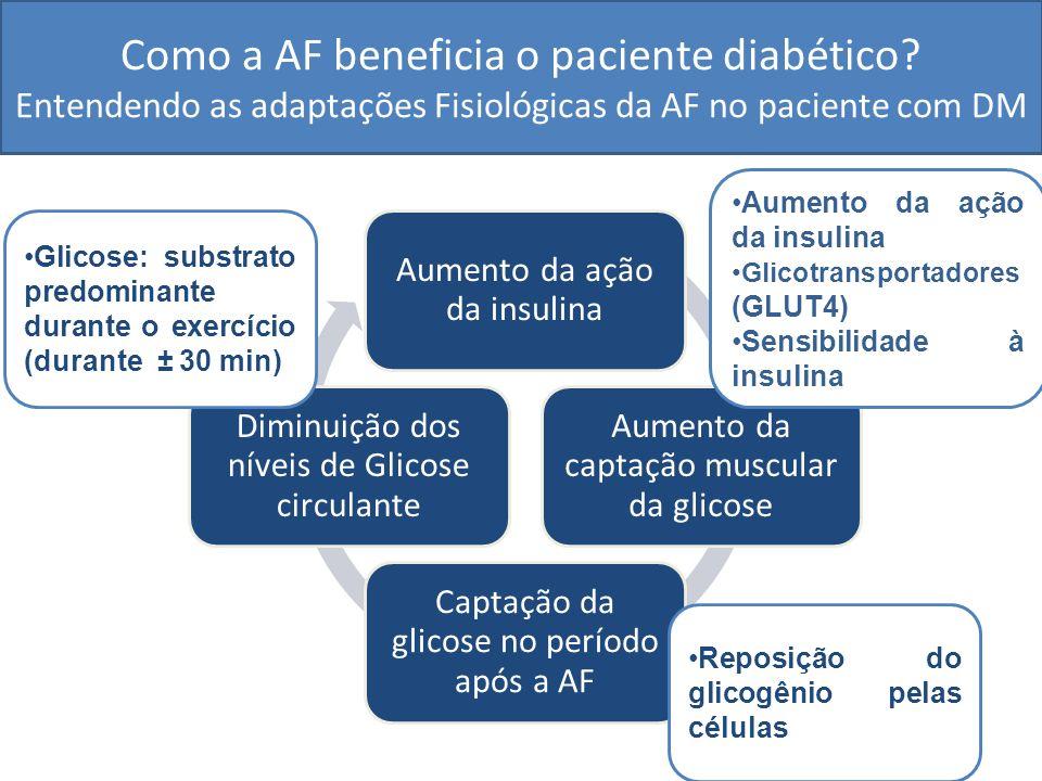 Como a AF beneficia o paciente diabético? Entendendo as adaptações Fisiológicas da AF no paciente com DM Aumento da ação da insulina Aumento da captaç