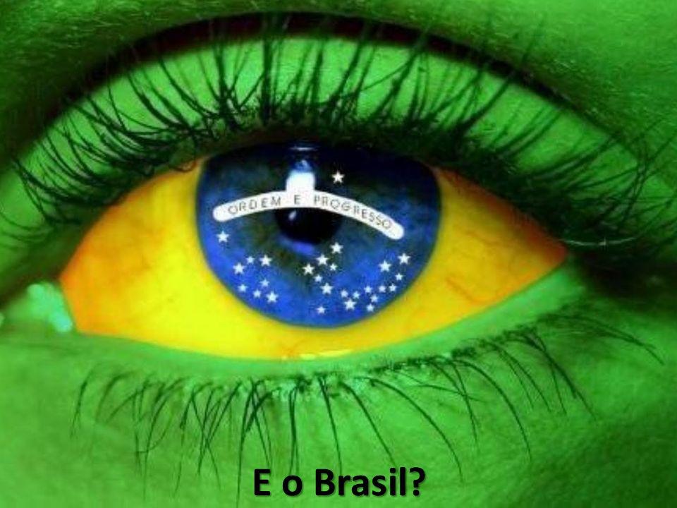 E o Brasil?