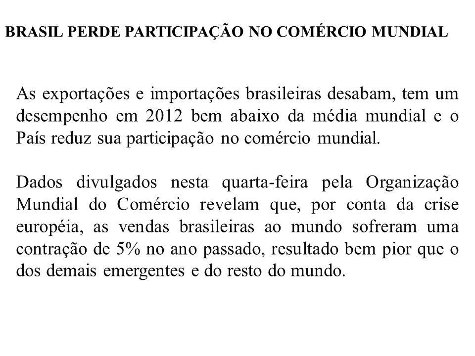 BRASIL PERDE PARTICIPAÇÃO NO COMÉRCIO MUNDIAL As exportações e importações brasileiras desabam, tem um desempenho em 2012 bem abaixo da média mundial e o País reduz sua participação no comércio mundial.