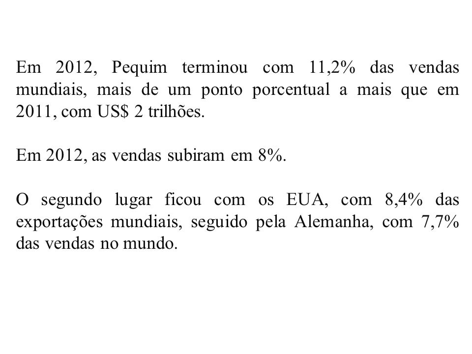 Em 2012, Pequim terminou com 11,2% das vendas mundiais, mais de um ponto porcentual a mais que em 2011, com US$ 2 trilhões.