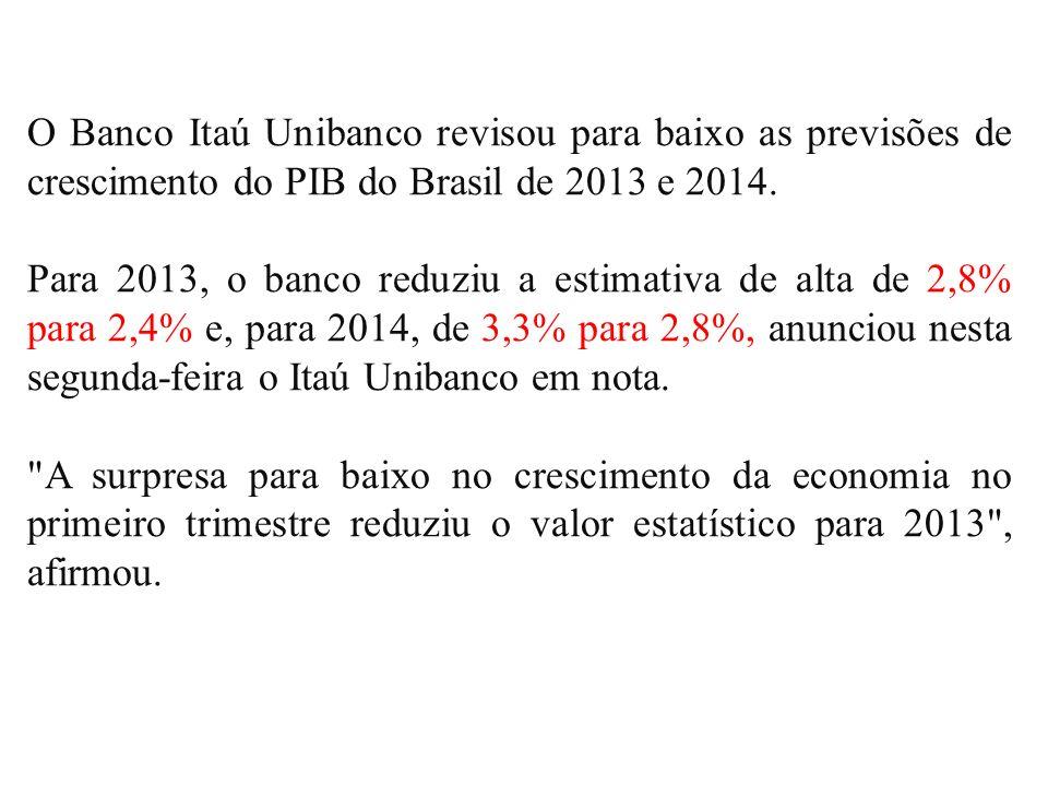 O Banco Itaú Unibanco revisou para baixo as previsões de crescimento do PIB do Brasil de 2013 e 2014. Para 2013, o banco reduziu a estimativa de alta