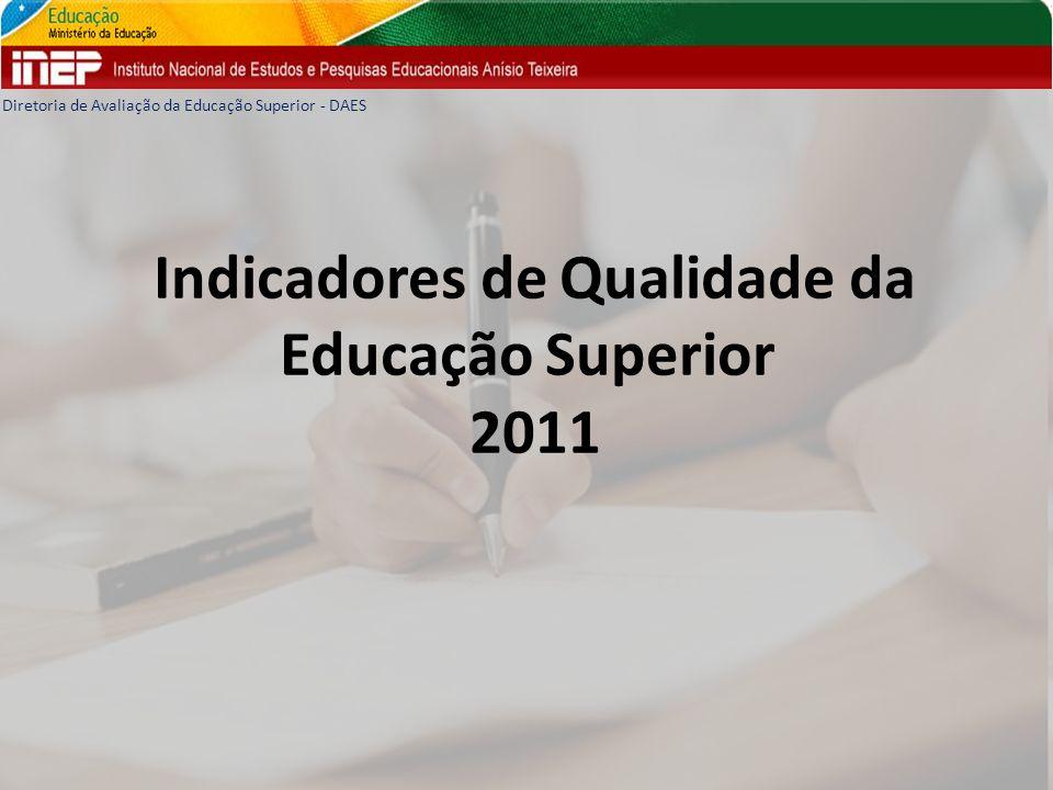 Indicadores de Qualidade da Educação Superior 2011 Diretoria de Avaliação da Educação Superior - DAES