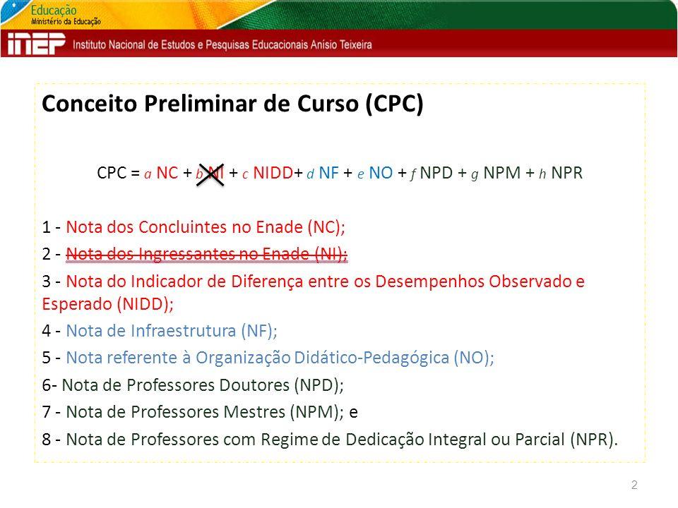 Conceito Preliminar de Curso (CPC) CPC = a NC + b NI + c NIDD+ d NF + e NO + f NPD + g NPM + h NPR 1 - Nota dos Concluintes no Enade (NC); 2 - Nota dos Ingressantes no Enade (NI); 3 - Nota do Indicador de Diferença entre os Desempenhos Observado e Esperado (NIDD); 4 - Nota de Infraestrutura (NF); 5 - Nota referente à Organização Didático-Pedagógica (NO); 6- Nota de Professores Doutores (NPD); 7 - Nota de Professores Mestres (NPM); e 8 - Nota de Professores com Regime de Dedicação Integral ou Parcial (NPR).