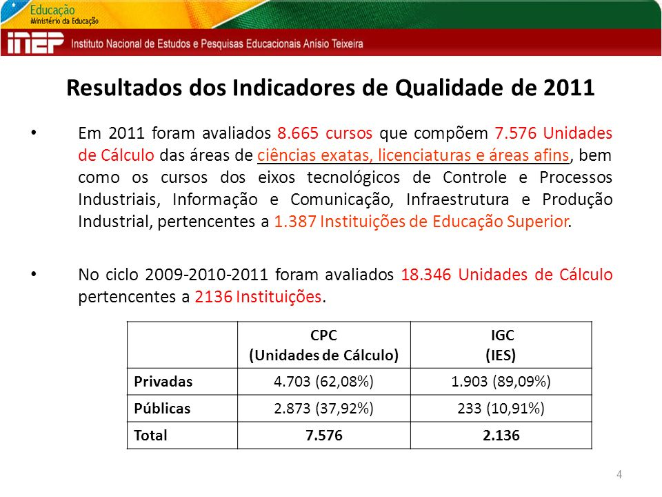 Resultados dos Indicadores de Qualidade de 2011 Em 2011 foram avaliados 8.665 cursos que compõem 7.576 Unidades de Cálculo das áreas de ciências exata