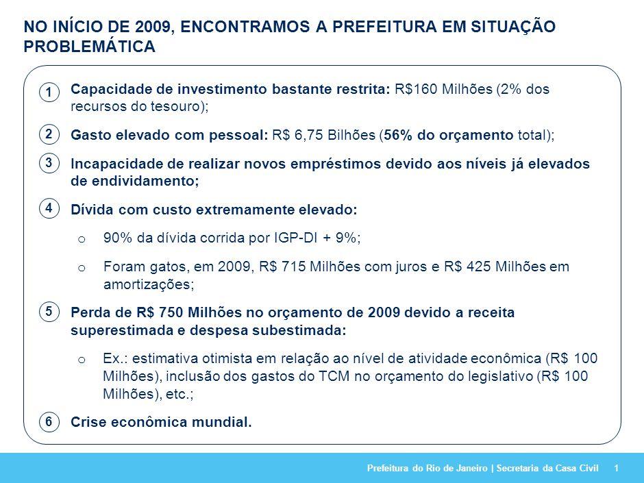 Prefeitura do Rio de Janeiro | Secretaria da Casa Civil1 Capacidade de investimento bastante restrita: R$160 Milhões (2% dos recursos do tesouro); Gasto elevado com pessoal: R$ 6,75 Bilhões (56% do orçamento total); Incapacidade de realizar novos empréstimos devido aos níveis já elevados de endividamento; Dívida com custo extremamente elevado: o 90% da dívida corrida por IGP-DI + 9%; o Foram gatos, em 2009, R$ 715 Milhões com juros e R$ 425 Milhões em amortizações; Perda de R$ 750 Milhões no orçamento de 2009 devido a receita superestimada e despesa subestimada: o Ex.: estimativa otimista em relação ao nível de atividade econômica (R$ 100 Milhões), inclusão dos gastos do TCM no orçamento do legislativo (R$ 100 Milhões), etc.; Crise econômica mundial.