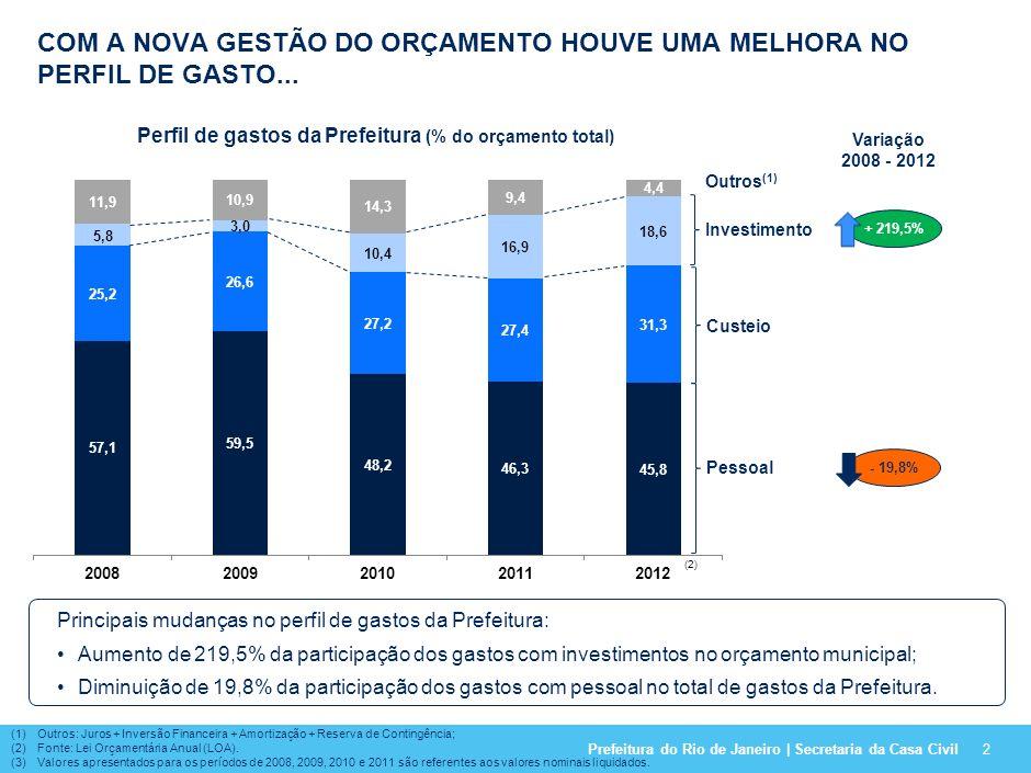 Prefeitura do Rio de Janeiro | Secretaria da Casa Civil O Rio em 2016 PRÓXIMAS PPPs E CONCESSÕES VLT Porto Cidade Nova Saneamento