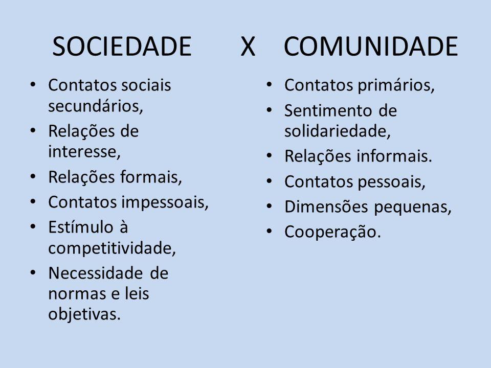 SOCIEDADE X COMUNIDADE Contatos sociais secundários, Relações de interesse, Relações formais, Contatos impessoais, Estímulo à competitividade, Necessi