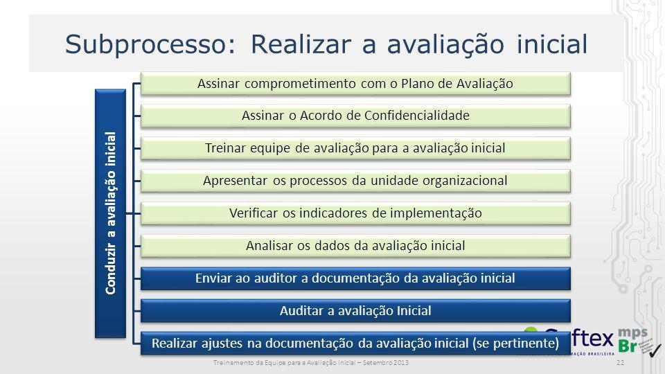 Subprocesso: Realizar a avaliação inicial Conduzir a avaliação inicial Assinar comprometimento com o Plano de Avaliação Assinar o Acordo de Confidenci