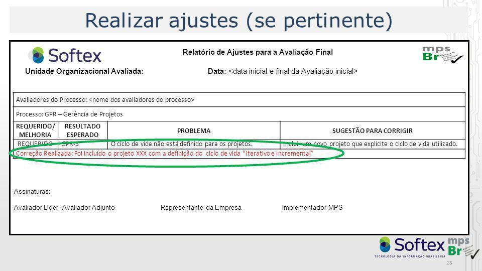 28 Realizar ajustes (se pertinente) Relatório de Ajustes para a Avaliação Final Unidade Organizacional Avaliada: Data: Assinaturas: Avaliador LíderAva