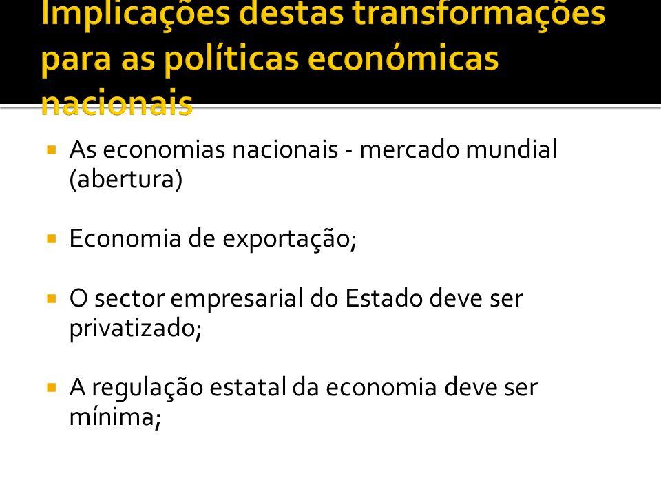 As economias nacionais - mercado mundial (abertura) Economia de exportação; O sector empresarial do Estado deve ser privatizado; A regulação estatal da economia deve ser mínima;