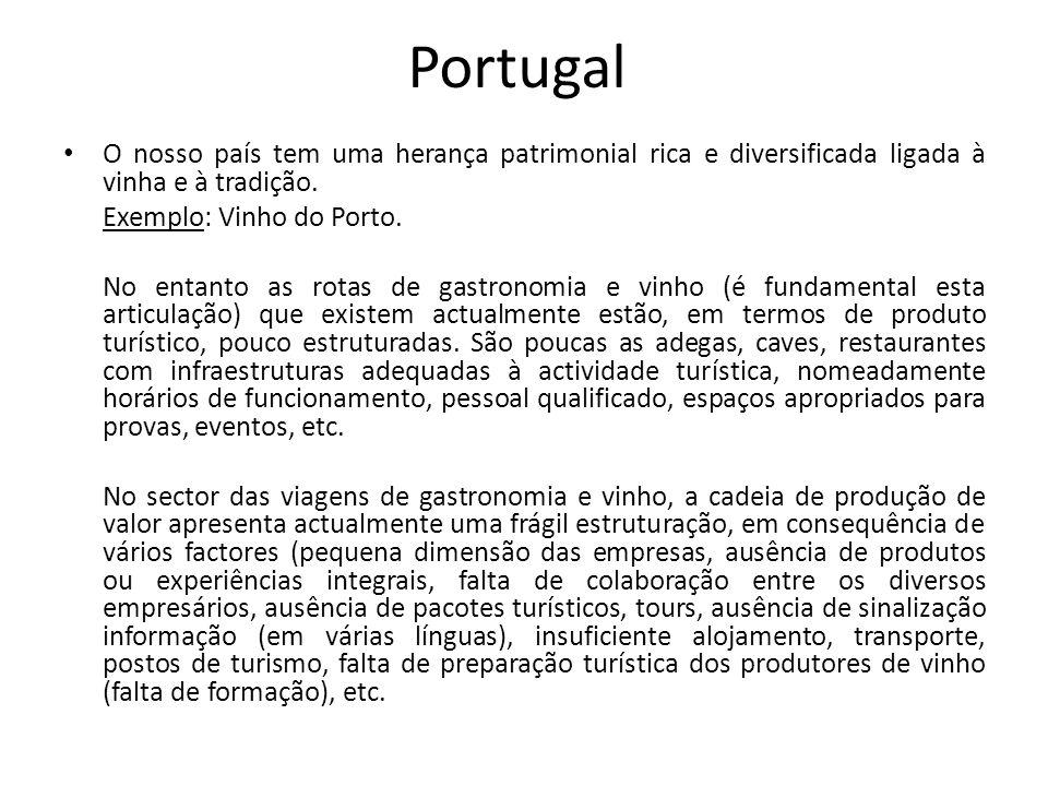 Portugal O nosso país tem uma herança patrimonial rica e diversificada ligada à vinha e à tradição. Exemplo: Vinho do Porto. No entanto as rotas de ga