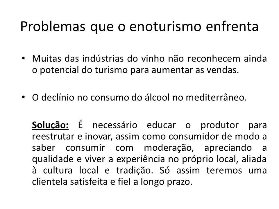Muitas das indústrias do vinho não reconhecem ainda o potencial do turismo para aumentar as vendas. O declínio no consumo do álcool no mediterrâneo. S