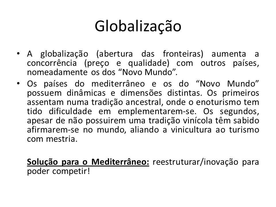A globalização (abertura das fronteiras) aumenta a concorrência (preço e qualidade) com outros países, nomeadamente os dos Novo Mundo. Os países do me